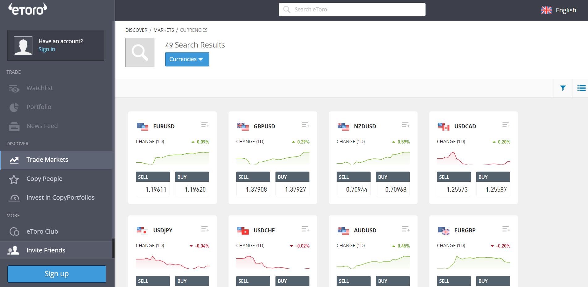 eToro investirane valuti-komarbet.com