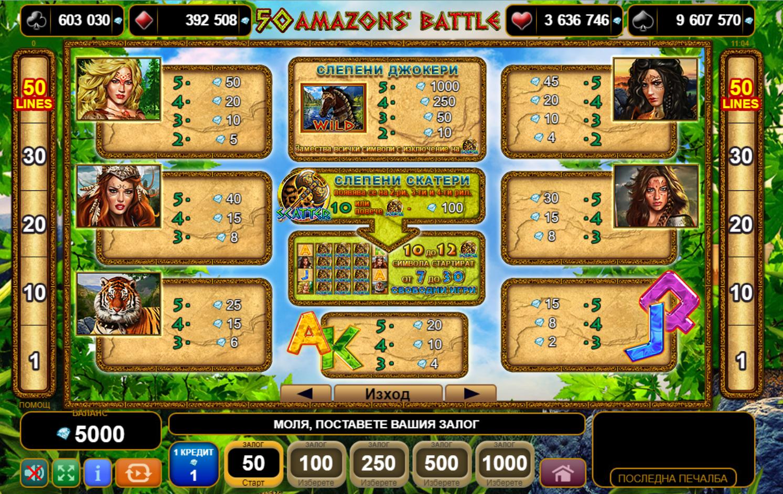 50 amazons battle info-komarbet.com